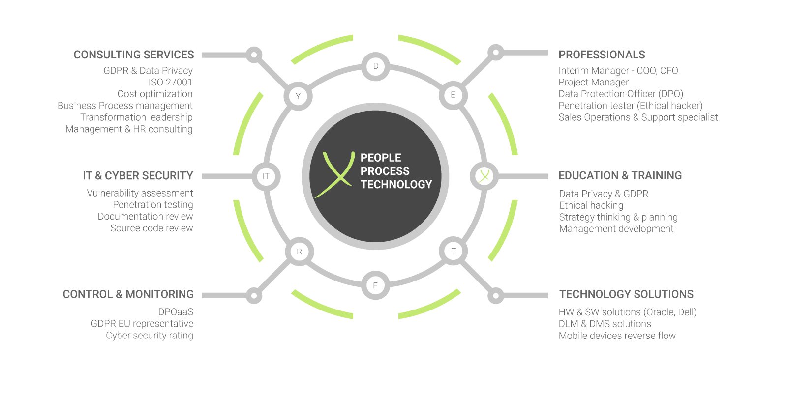 dexterity_infographic_v1.1